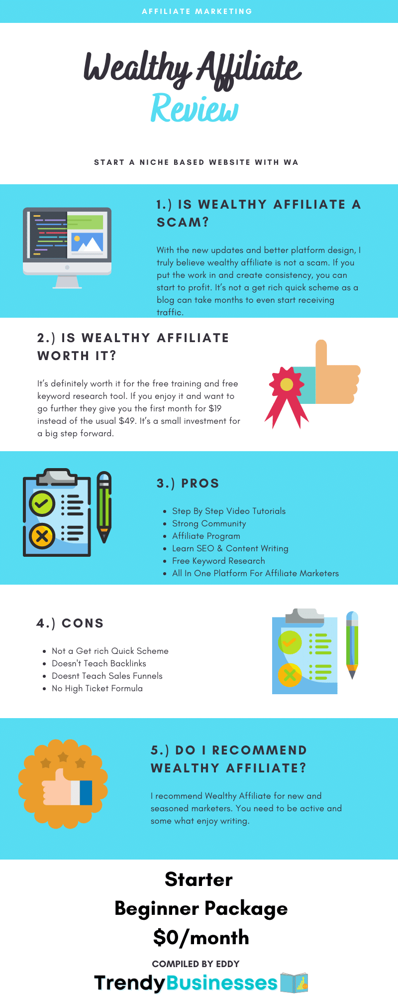 Wealthy affiliate Infographic