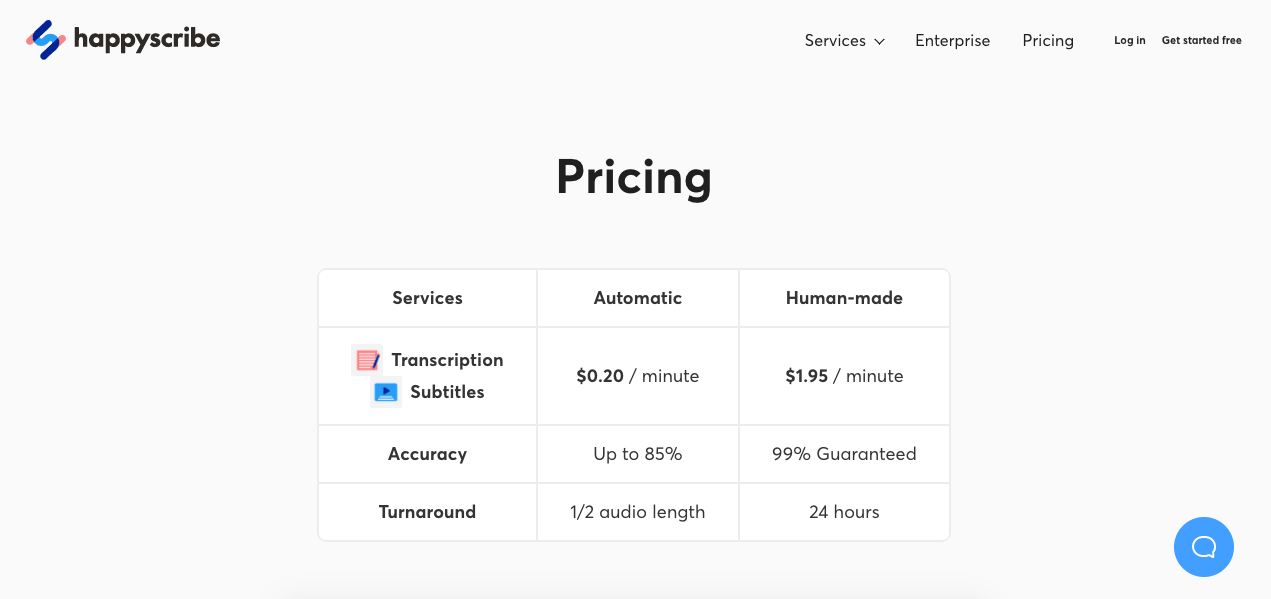Happyscribe Pricing