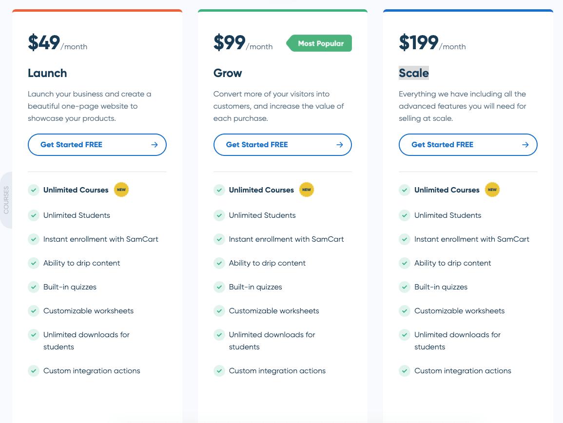 SamCart Pricing