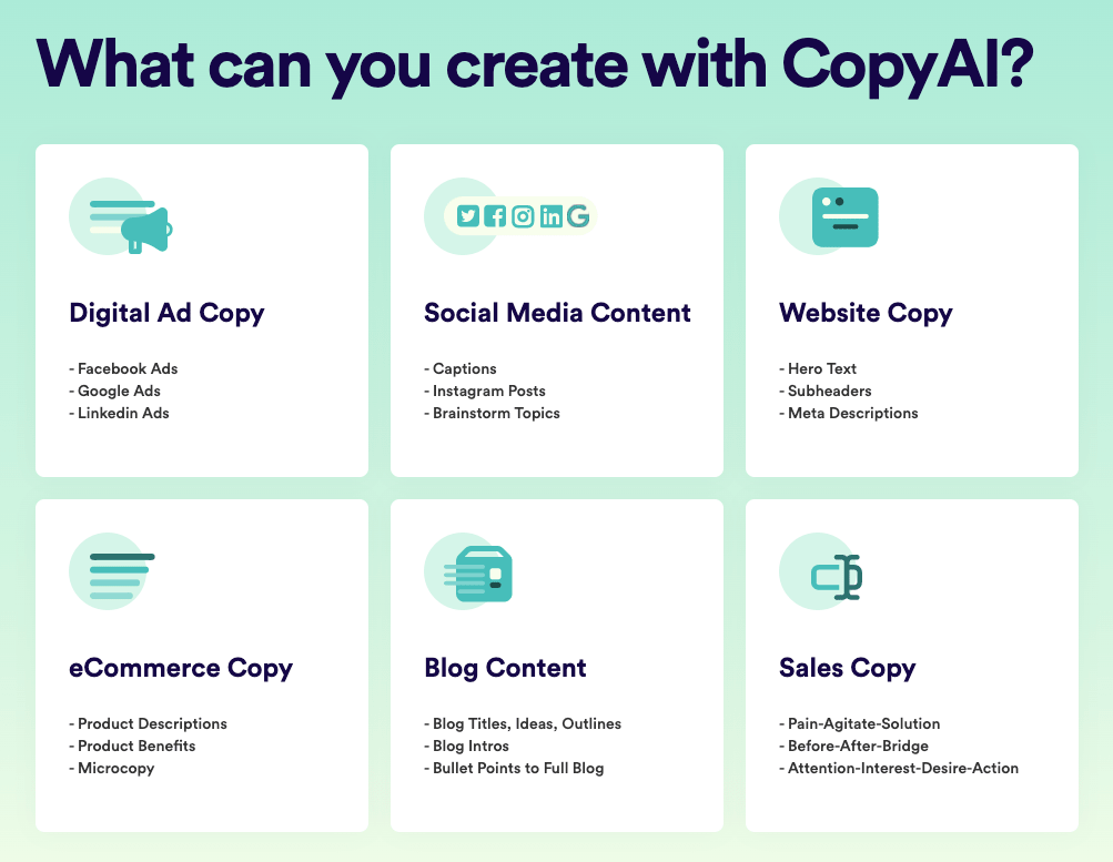 CopyAI Features