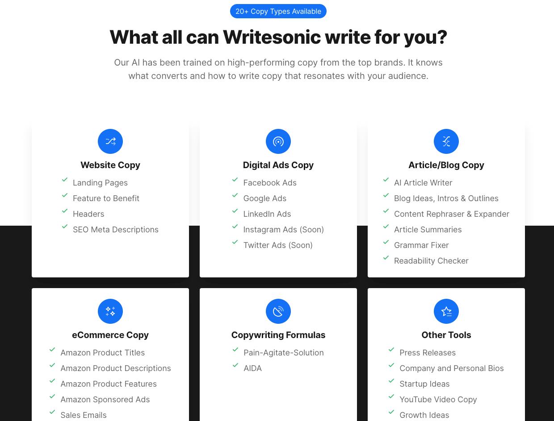 WriteSonic Features