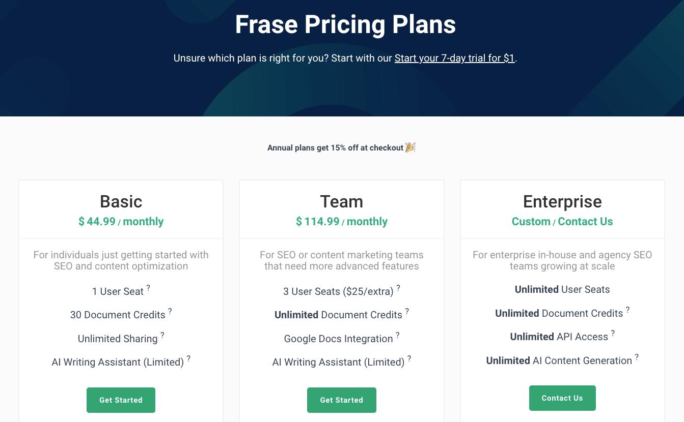 Frase Pricing